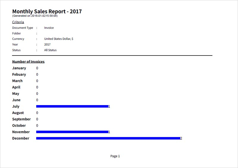 monthly sales report format